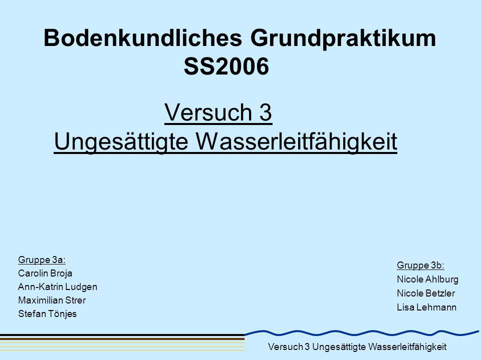 Versuch 3 Ungesättigte Wasserleitfähigkeit Bodenkundliches Grundpraktikum SS2006 Versuch 3 Ungesättigte Wasserleitfähigkeit Gruppe 3a: Carolin Broja A