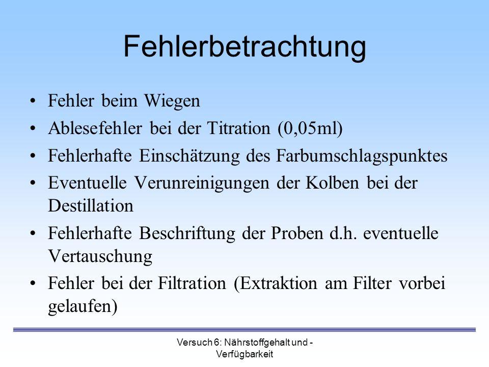 Versuch 6: Nährstoffgehalt und - Verfügbarkeit Fehlerbetrachtung Fehler beim Wiegen Ablesefehler bei der Titration (0,05ml) Fehlerhafte Einschätzung d