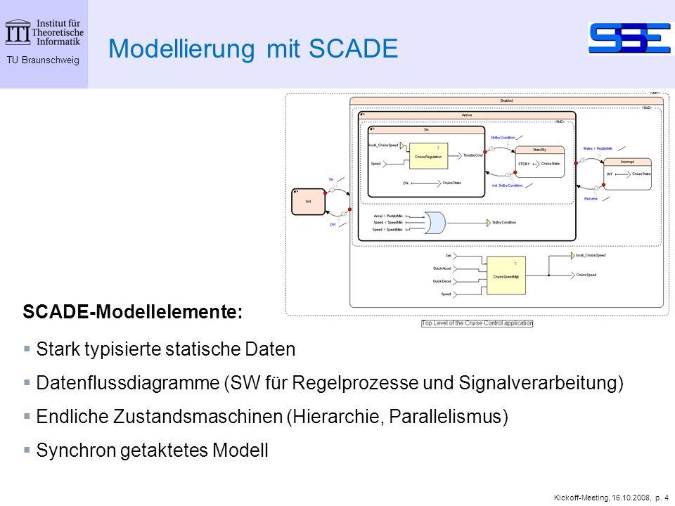 TU Braunschweig Kickoff-Meeting, 16.10.2008, p. 4 Modellierung mit SCADE SCADE-Modellelemente: Stark typisierte statische Daten Datenflussdiagramme (S