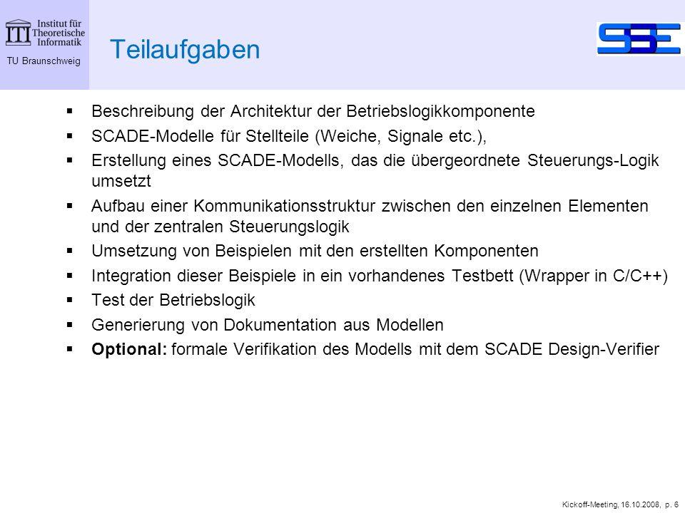 TU Braunschweig Kickoff-Meeting, 16.10.2008, p. 6 Teilaufgaben Beschreibung der Architektur der Betriebslogikkomponente SCADE-Modelle für Stellteile (