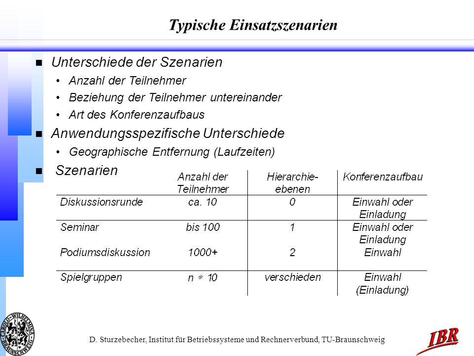 D. Sturzebecher, Institut für Betriebssysteme und Rechnerverbund, TU-Braunschweig Typische Einsatzszenarien n Unterschiede der Szenarien Anzahl der Te