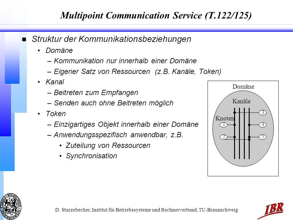 D. Sturzebecher, Institut für Betriebssysteme und Rechnerverbund, TU-Braunschweig Multipoint Communication Service (T.122/125) n Struktur der Kommunik
