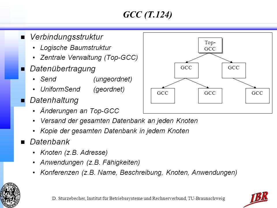 D. Sturzebecher, Institut für Betriebssysteme und Rechnerverbund, TU-Braunschweig GCC (T.124) n Verbindungsstruktur Logische Baumstruktur Zentrale Ver