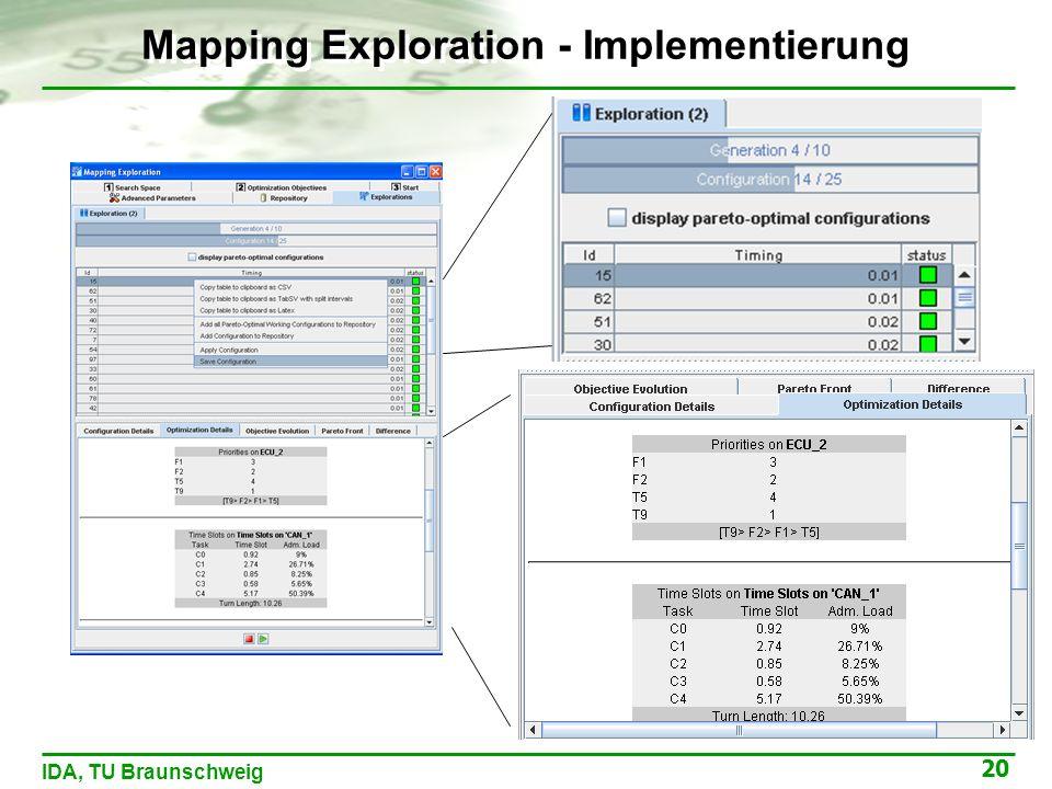 20 IDA, TU Braunschweig Mapping Exploration - Implementierung