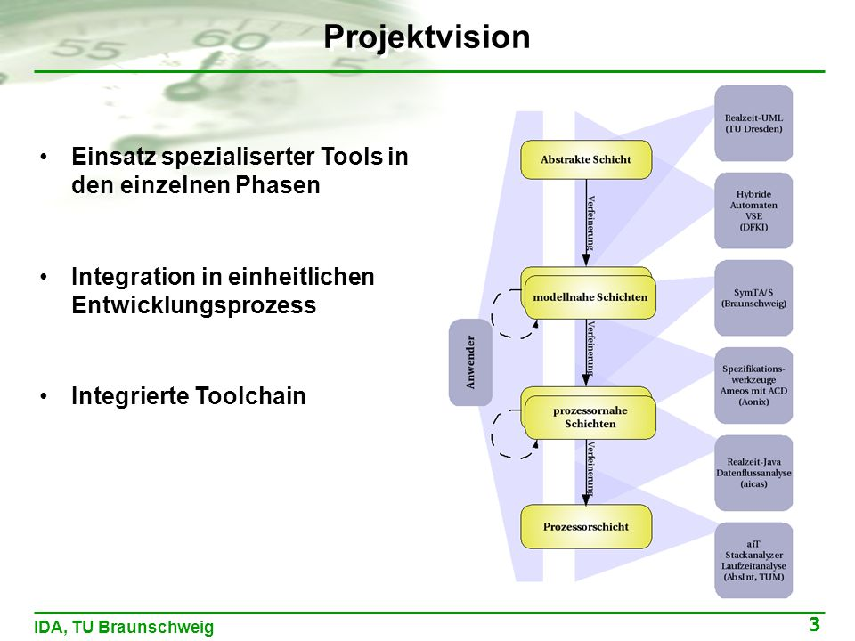 3 IDA, TU Braunschweig Projektvision Einsatz spezialiserter Tools in den einzelnen Phasen Integration in einheitlichen Entwicklungsprozess Integrierte