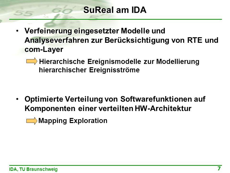 7 IDA, TU Braunschweig SuReal am IDA Verfeinerung eingesetzter Modelle und Analyseverfahren zur Berücksichtigung von RTE und com-Layer Hierarchische Ereignismodelle zur Modellierung hierarchischer Ereignisströme Optimierte Verteilung von Softwarefunktionen auf Komponenten einer verteilten HW-Architektur Mapping Exploration Verfeinerung eingesetzter Modelle und Analyseverfahren zur Berücksichtigung von RTE und com-Layer Hierarchische Ereignismodelle zur Modellierung hierarchischer Ereignisströme Optimierte Verteilung von Softwarefunktionen auf Komponenten einer verteilten HW-Architektur Mapping Exploration