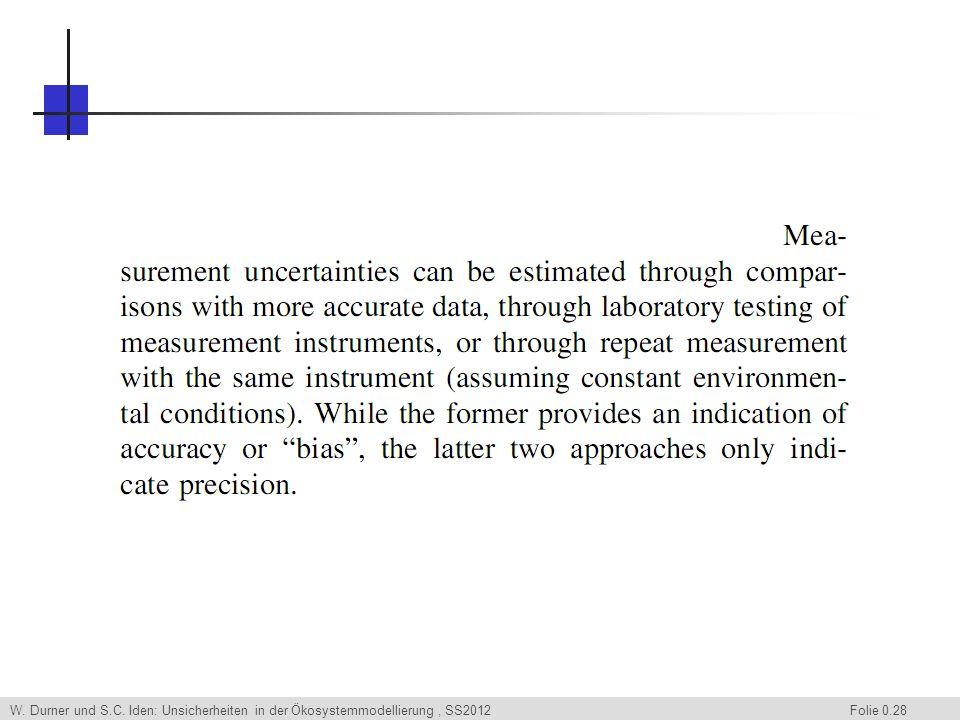 W. Durner und S.C. Iden: Unsicherheiten in der Ökosystemmodellierung, SS2012 Folie 0.28