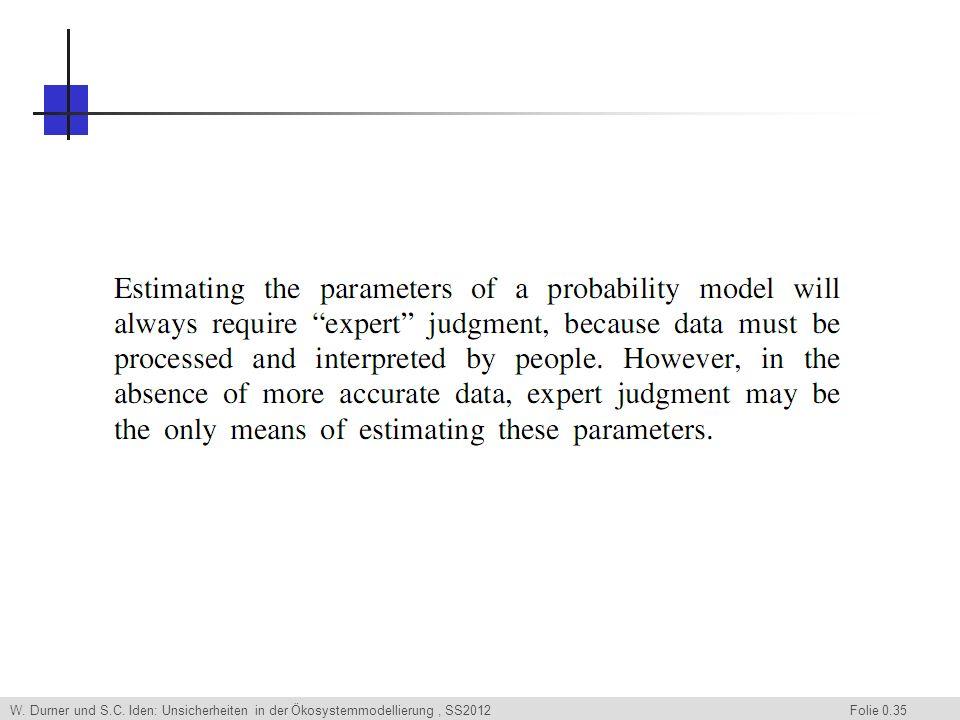 W. Durner und S.C. Iden: Unsicherheiten in der Ökosystemmodellierung, SS2012 Folie 0.35