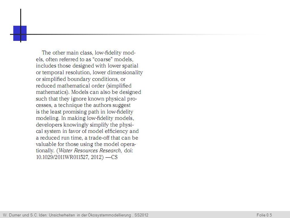 W. Durner und S.C. Iden: Unsicherheiten in der Ökosystemmodellierung, SS2012 Folie 0.5