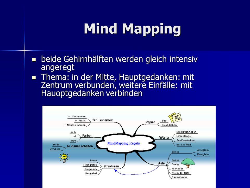 Mind Mapping beide Gehirnhälften werden gleich intensiv angeregt beide Gehirnhälften werden gleich intensiv angeregt Thema: in der Mitte, Hauptgedanke