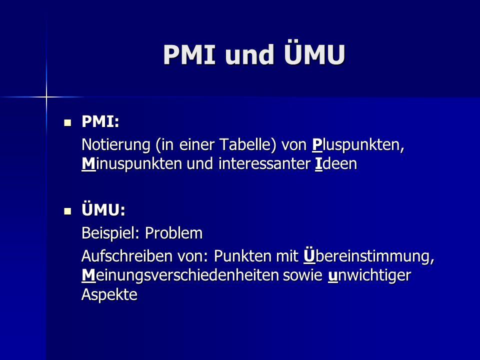 PMI und ÜMU PMI: PMI: Notierung (in einer Tabelle) von Pluspunkten, Minuspunkten und interessanter Ideen ÜMU: ÜMU: Beispiel: Problem Aufschreiben von: