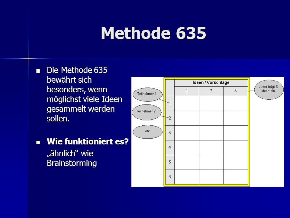 Methode 635 Die Methode 635 bewährt sich besonders, wenn möglichst viele Ideen gesammelt werden sollen. Die Methode 635 bewährt sich besonders, wenn m