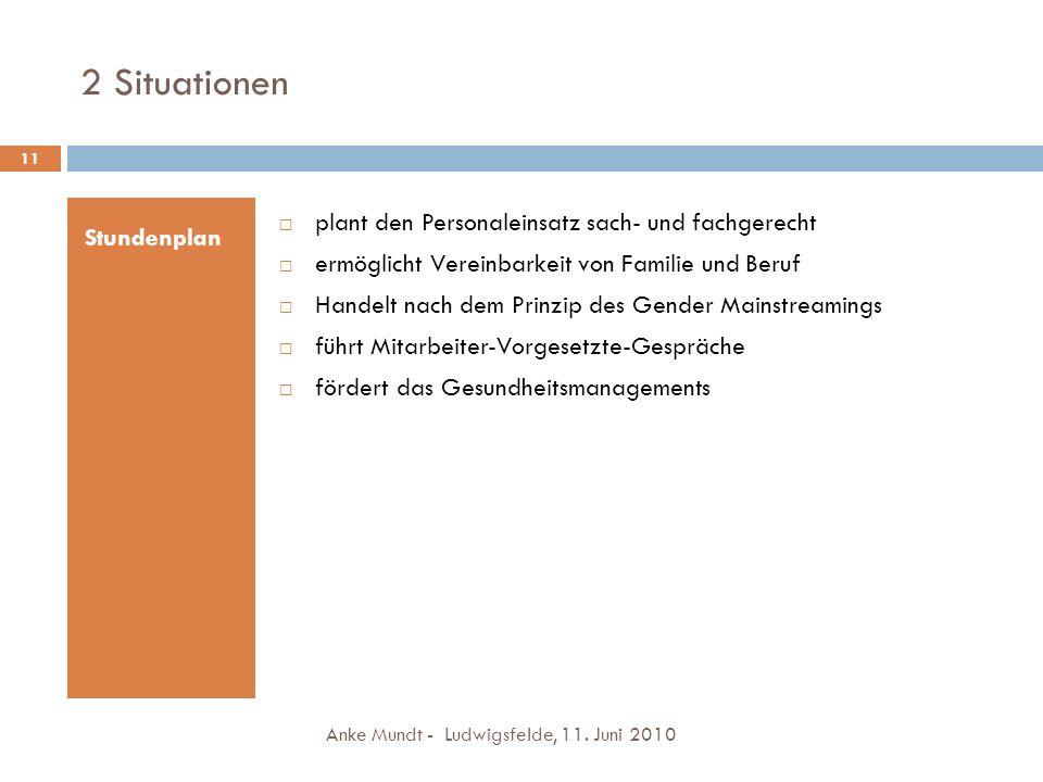 2 Situationen Anke Mundt - Ludwigsfelde, 11. Juni 2010 11 Stundenplan plant den Personaleinsatz sach- und fachgerecht ermöglicht Vereinbarkeit von Fam