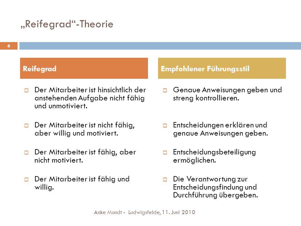 Reifegrad-Theorie Der Mitarbeiter ist hinsichtlich der anstehenden Aufgabe nicht fähig und unmotiviert. Der Mitarbeiter ist nicht fähig, aber willig u