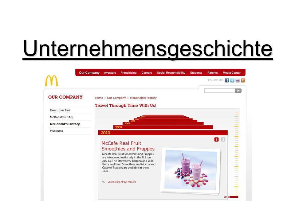 Eröffnung des ersten McDonalds-Restaurants am 15.