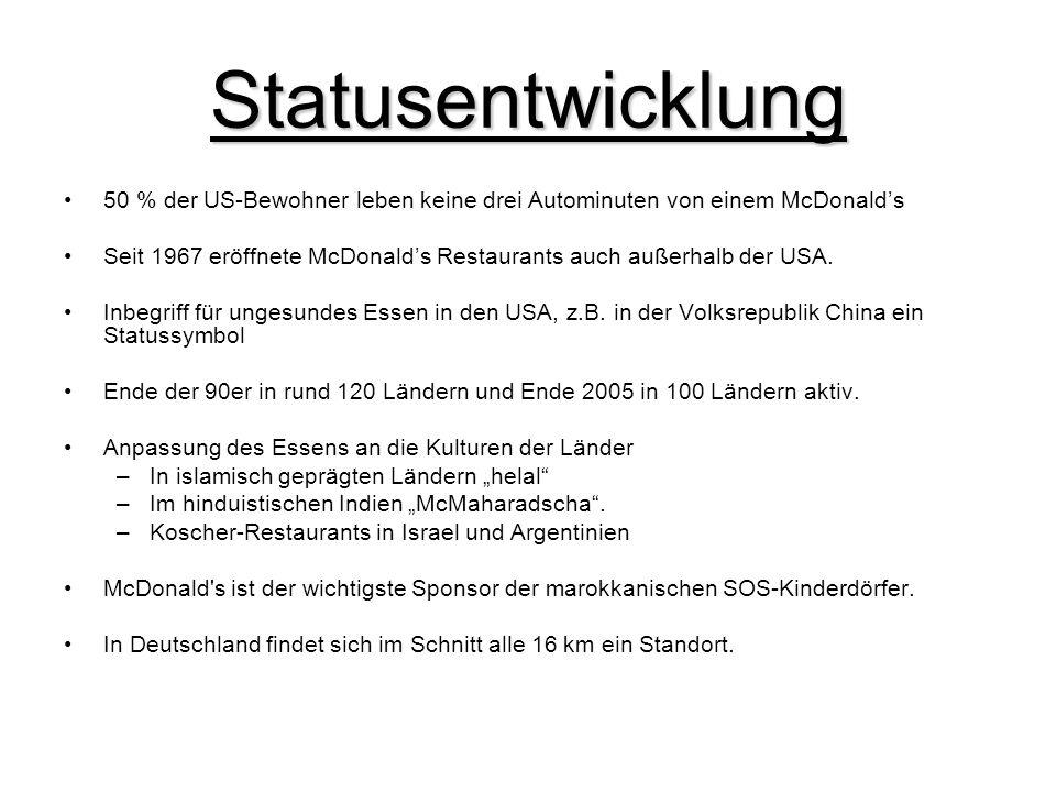 Statusentwicklung 50 % der US-Bewohner leben keine drei Autominuten von einem McDonalds Seit 1967 eröffnete McDonalds Restaurants auch außerhalb der U