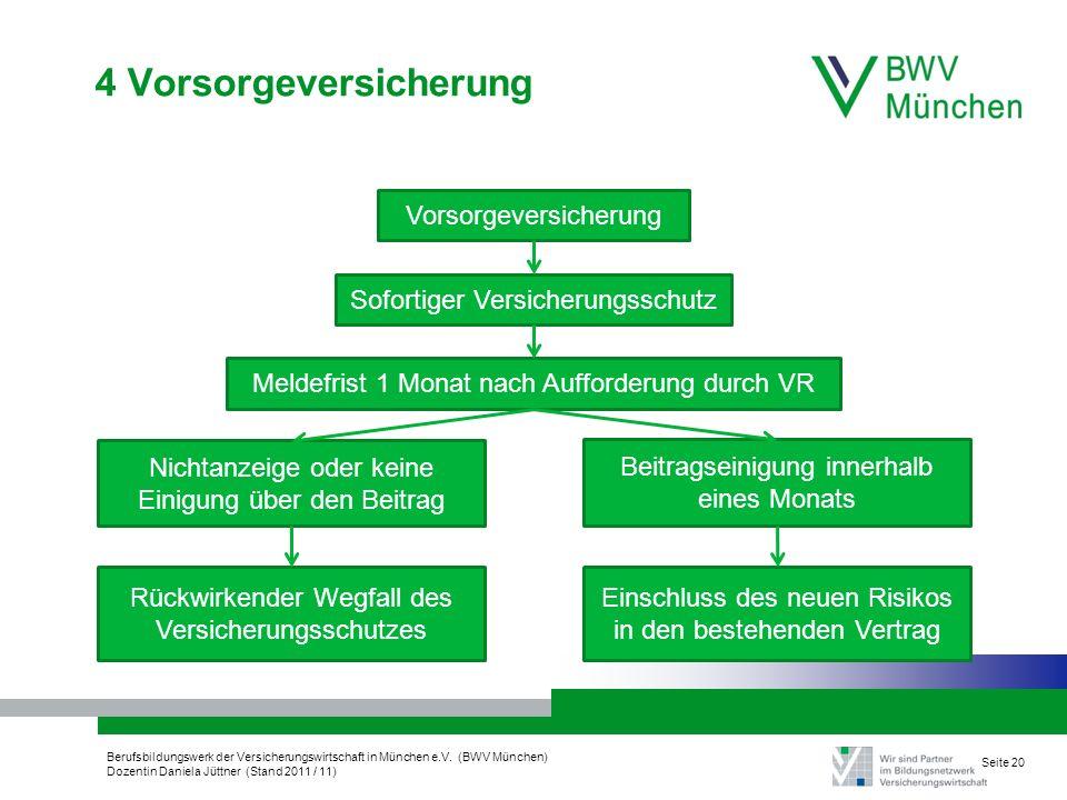 Berufsbildungswerk der Versicherungswirtschaft in München e.V. (BWV München) Dozentin Daniela Jüttner (Stand 2011 / 11) Seite 20 4 Vorsorgeversicherun