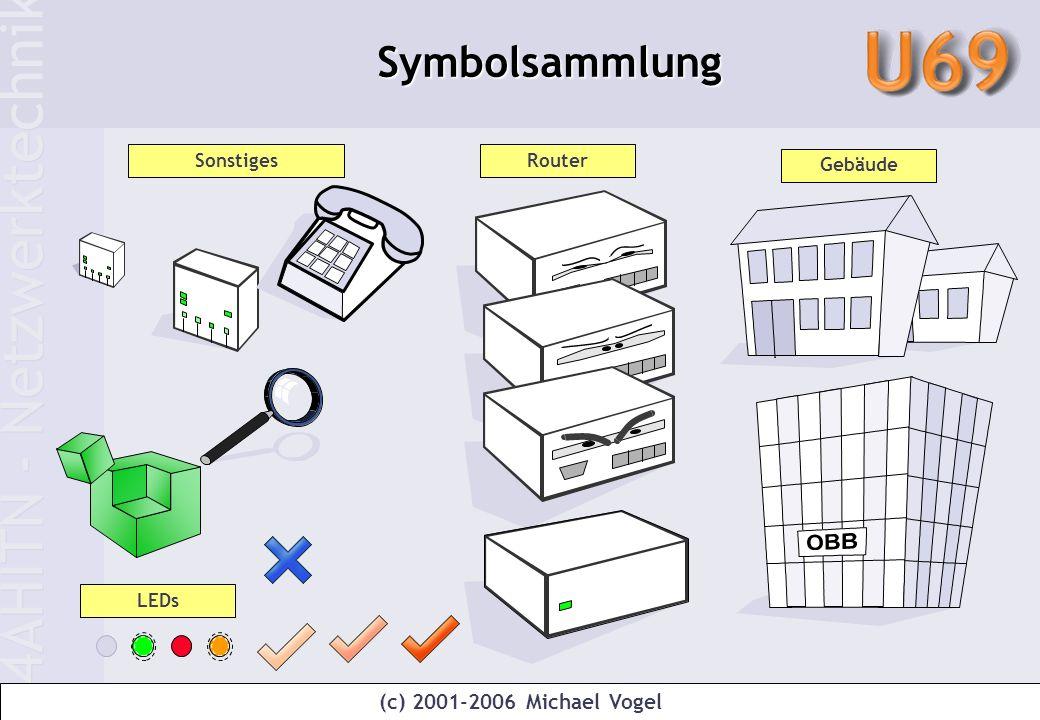 4AHITN - Netzwerktechnik Netzwerktechnik 2008 Seite 11 Symbolsammlung Symbolsammlung Sonstiges Gebäude Router (c) 2001-2006 Michael Vogel LEDs
