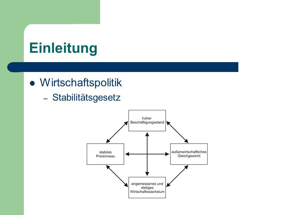 Einleitung Wirtschaftspolitik – Stabilitätsgesetz