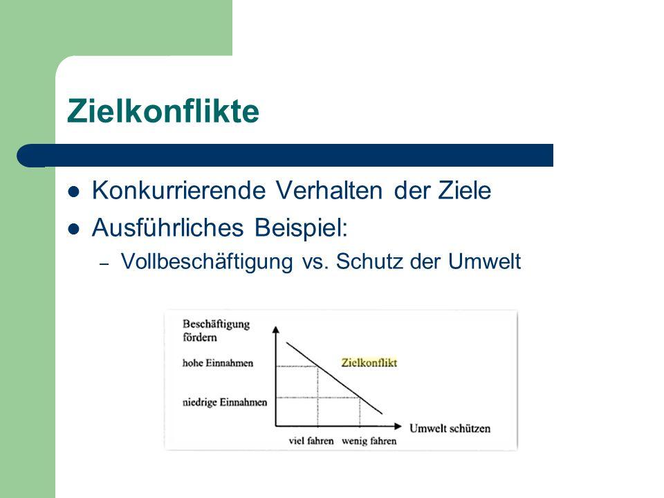 Konkurrierende Verhalten der Ziele Ausführliches Beispiel: – Vollbeschäftigung vs. Schutz der Umwelt