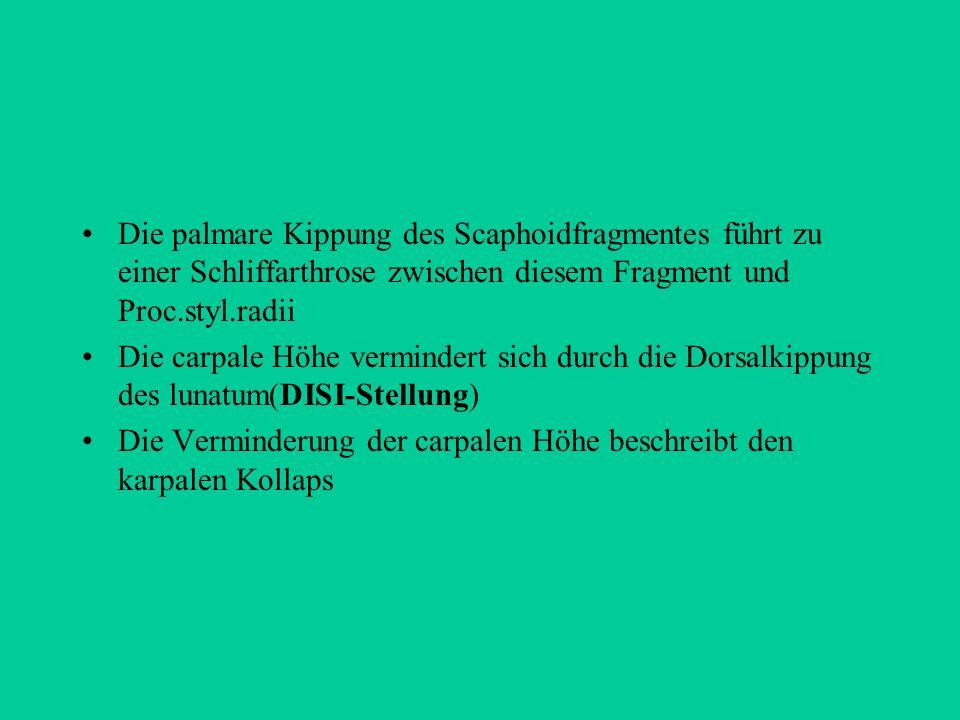 Die palmare Kippung des Scaphoidfragmentes führt zu einer Schliffarthrose zwischen diesem Fragment und Proc.styl.radii Die carpale Höhe vermindert sic