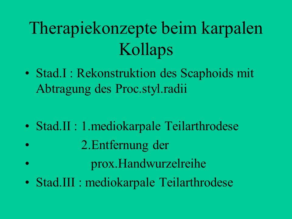 Therapiekonzepte beim karpalen Kollaps Stad.I : Rekonstruktion des Scaphoids mit Abtragung des Proc.styl.radii Stad.II : 1.mediokarpale Teilarthrodese