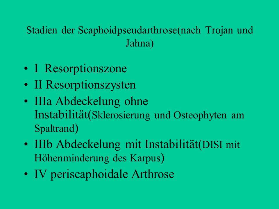 Stadien der Scaphoidpseudarthrose(nach Trojan und Jahna) I Resorptionszone II Resorptionszysten IIIa Abdeckelung ohne Instabilität( Sklerosierung und