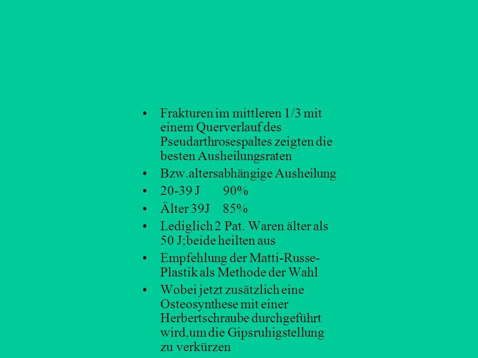 Die Zylinderfrästechnik Die Einführung der Transplantation eines autologen kortikospongiösen Spanes wurde als Matti-Russe-Operation bekannt Die Benutzung von zylindrischen Fräsen mit Diamantpulverbeschichtung zur Resektion und gleichzeitig Gewinn eines Knochenspanes erlaubt eine einfache Behandlung Geeignet zur Operation:nicht verheilte Scaphoidfrakturen des Typs C in der Klassifikation nach Herbert,auch Pseudarthrosen vom Typ D sind geeignet Vorteile:minimale Entnahmestelle am Beckenkamm;keine Knochenschäden am Scaphoid z.B.durch Meisel und Zange