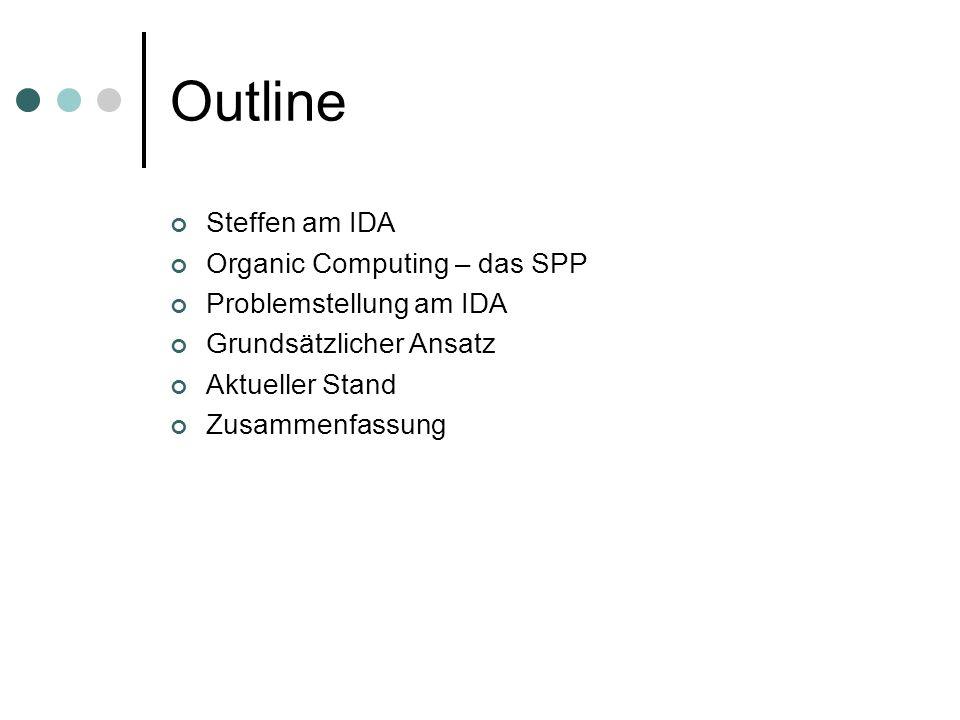 Outline Steffen am IDA Organic Computing – das SPP Problemstellung am IDA Grundsätzlicher Ansatz Aktueller Stand Zusammenfassung