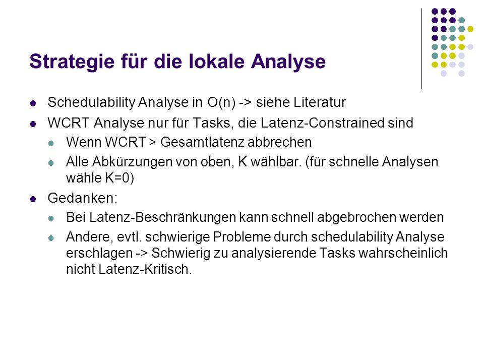 Strategie für die lokale Analyse Schedulability Analyse in O(n) -> siehe Literatur WCRT Analyse nur für Tasks, die Latenz-Constrained sind Wenn WCRT >