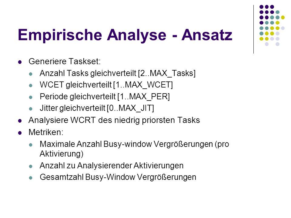 Empirische Analyse - Ansatz Generiere Taskset: Anzahl Tasks gleichverteilt [2..MAX_Tasks] WCET gleichverteilt [1..MAX_WCET] Periode gleichverteilt [1.