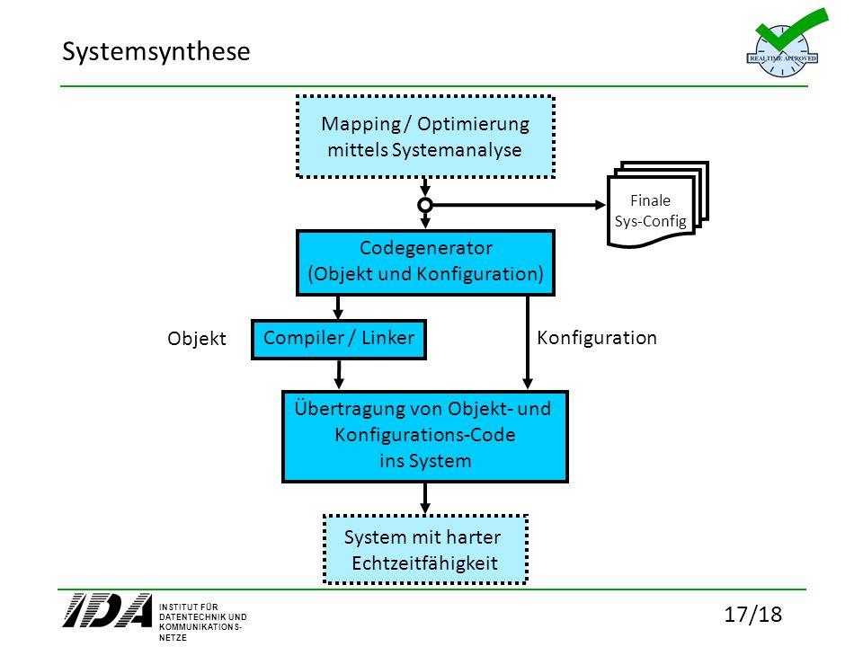 INSTITUT FÜR DATENTECHNIK UND KOMMUNIKATIONS- NETZE 17/18 Systemsynthese Mapping / Optimierung mittels Systemanalyse System mit harter Echtzeitfähigke