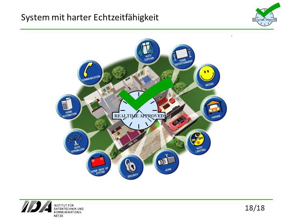 INSTITUT FÜR DATENTECHNIK UND KOMMUNIKATIONS- NETZE 18/18 System mit harter Echtzeitfähigkeit