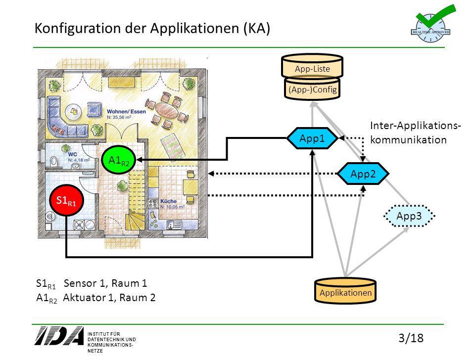 INSTITUT FÜR DATENTECHNIK UND KOMMUNIKATIONS- NETZE 14/18 Mapping freier Tasks / Zuweisung von Prioritäten Applikation1 Task1 Task2 Task3 Task4 S1 R1 A1 R3 A1 R1 Tasks, die nicht an HW gebunden sind, können frei auf die Topologie gemappt werden Allen Tasks und Kommunikations- verbindungen werden Prioritäten (Scheduling) zugewiesen Knoten 5 Fkt.