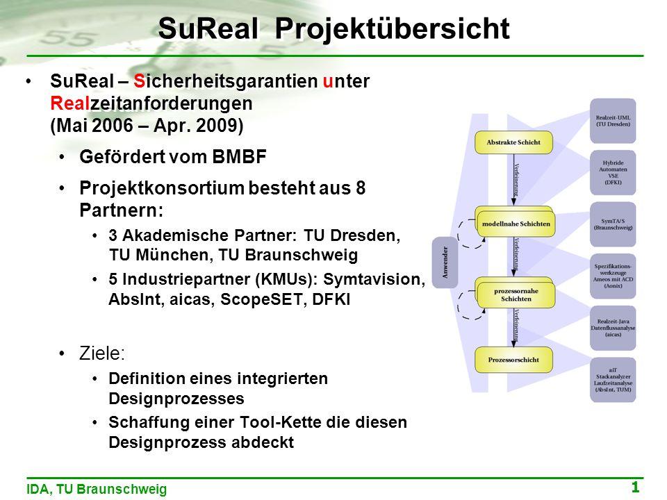 1 IDA, TU Braunschweig SuReal Projektübersicht SuReal – Sicherheitsgarantien unter Realzeitanforderungen (Mai 2006 – Apr.
