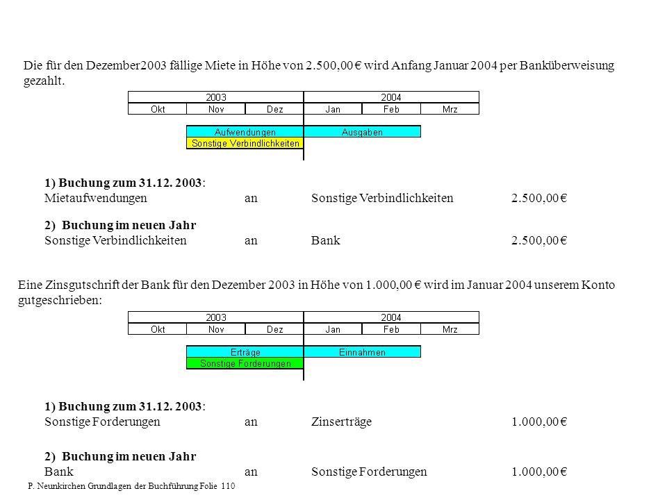 Die für den Dezember2003 fällige Miete in Höhe von 2.500,00 wird Anfang Januar 2004 per Banküberweisung gezahlt. 1) Buchung zum 31.12. 2003: Mietaufwe