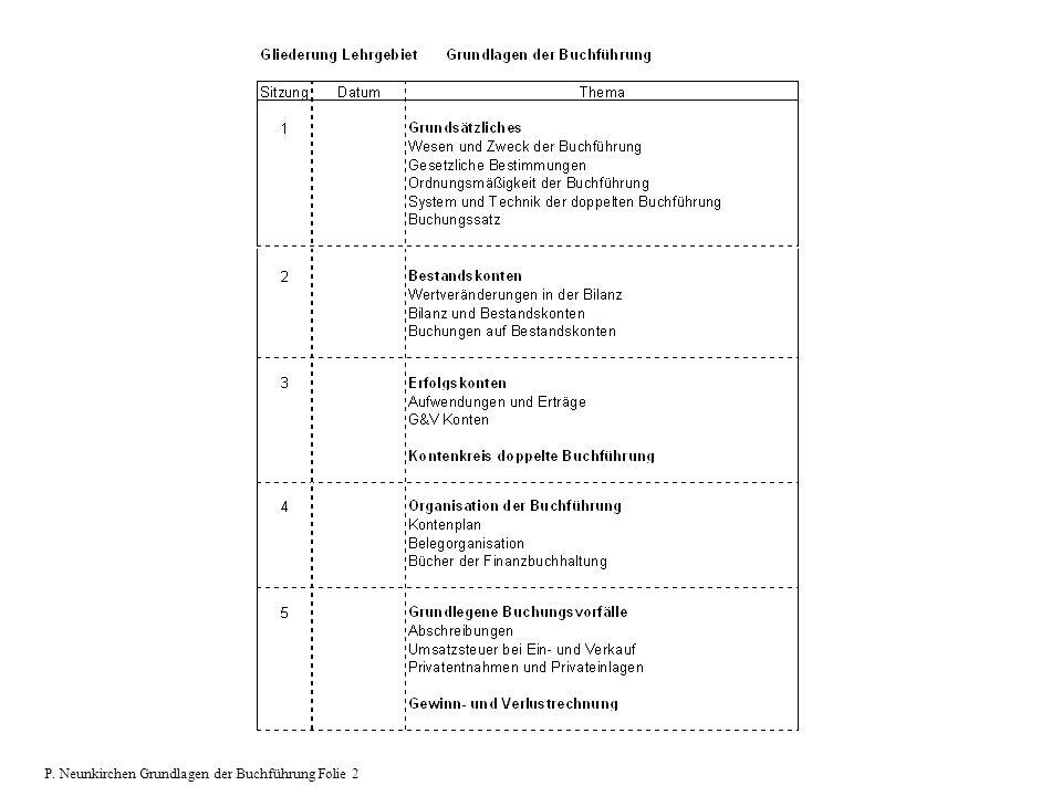 P. Neunkirchen Grundlagen der Buchführung Folie 2