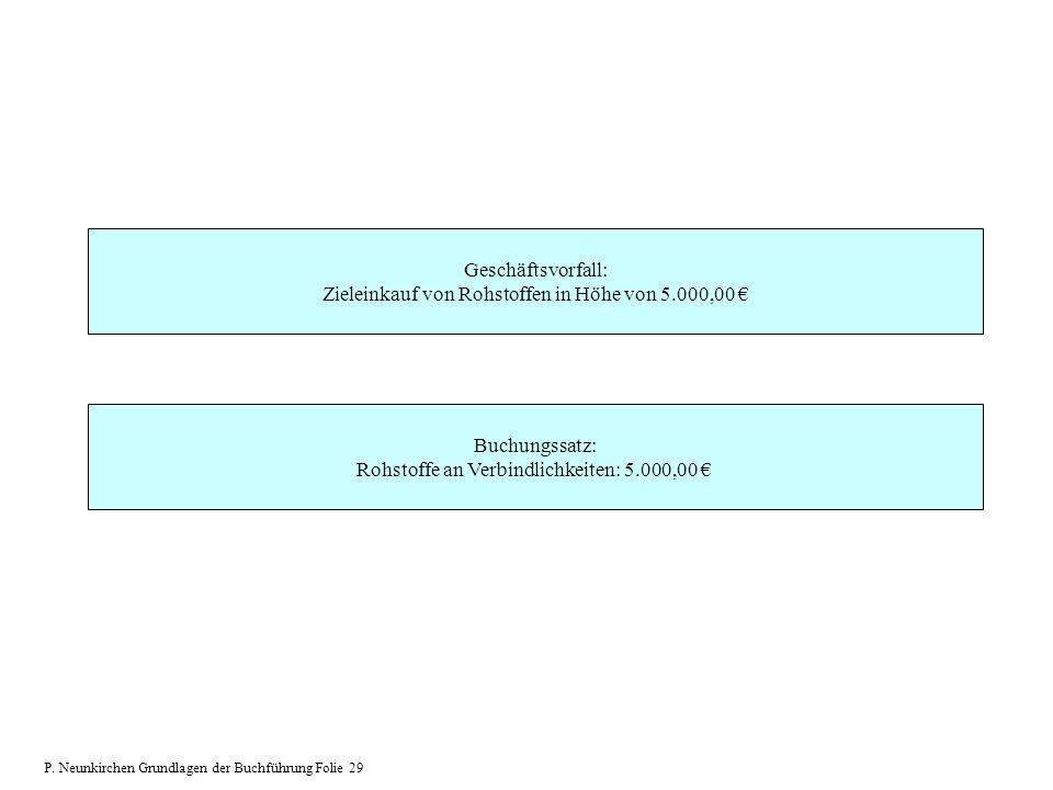 Geschäftsvorfall: Zieleinkauf von Rohstoffen in Höhe von 5.000,00 Buchungssatz: Rohstoffe an Verbindlichkeiten: 5.000,00 P. Neunkirchen Grundlagen der