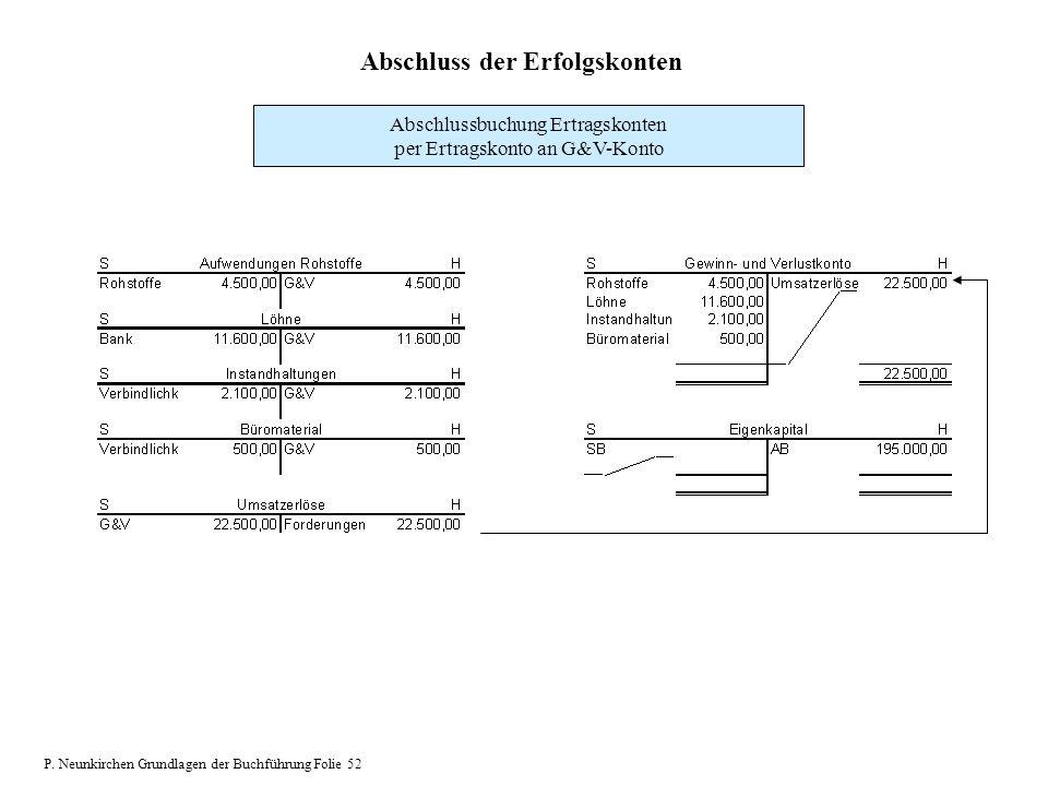 Abschluss der Erfolgskonten Abschlussbuchung Ertragskonten per Ertragskonto an G&V-Konto P. Neunkirchen Grundlagen der Buchführung Folie 52