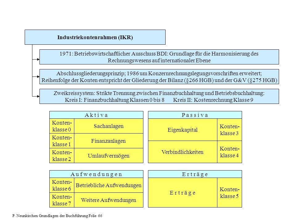 Industriekontenrahmen (IKR) 1971: Betriebswirtschaftlicher Ausschuss BDI: Grundlage für die Harmonisierung des Rechnungswesens auf internationaler Ebe