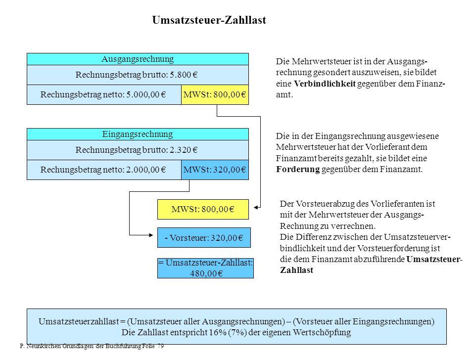 Umsatzsteuer-Zahllast Ausgangsrechnung Rechnungsbetrag brutto: 5.800 Rechungsbetrag netto: 5.000,00 MWSt: 800,00 Die Mehrwertsteuer ist in der Ausgang