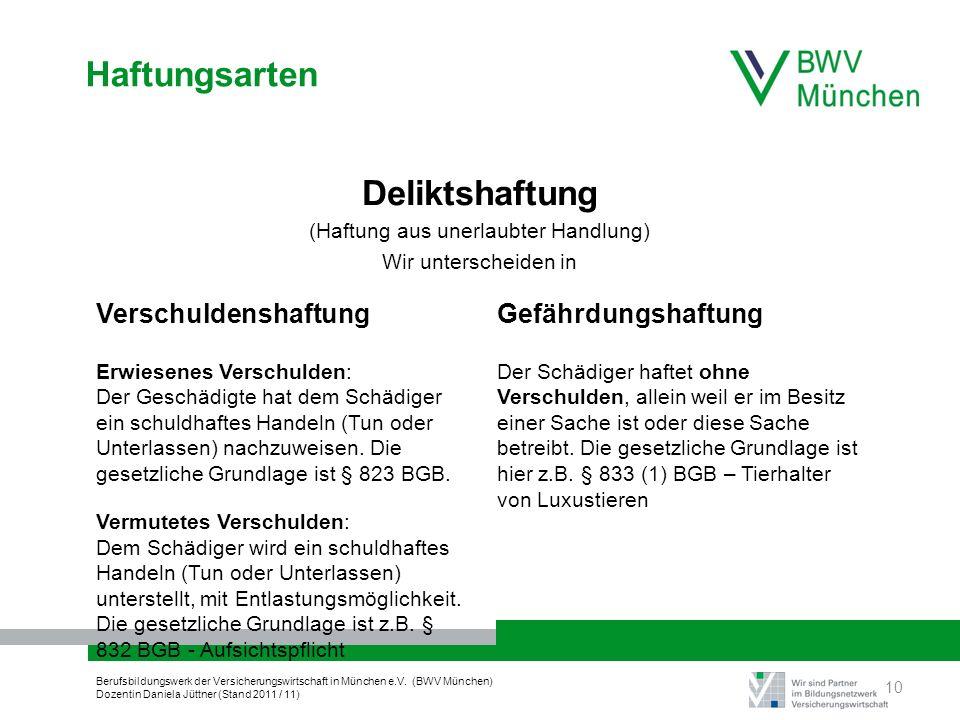 Berufsbildungswerk der Versicherungswirtschaft in München e.V. (BWV München) Dozentin Daniela Jüttner (Stand 2011 / 11) Haftungsarten Deliktshaftung (