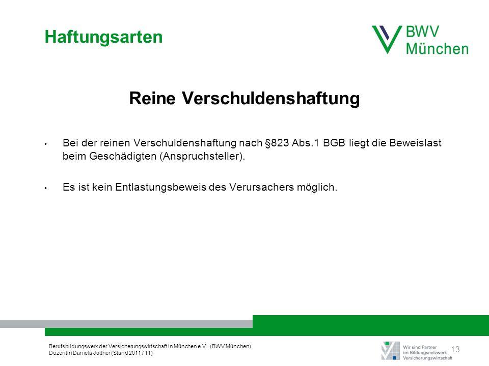 Berufsbildungswerk der Versicherungswirtschaft in München e.V. (BWV München) Dozentin Daniela Jüttner (Stand 2011 / 11) Haftungsarten Reine Verschulde