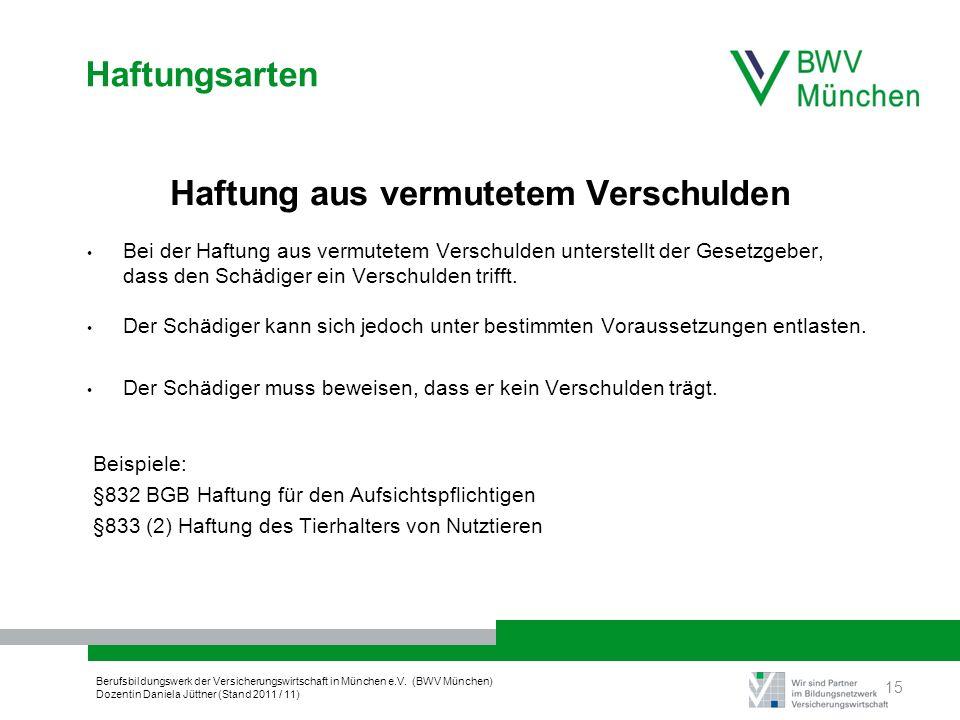 Berufsbildungswerk der Versicherungswirtschaft in München e.V. (BWV München) Dozentin Daniela Jüttner (Stand 2011 / 11) Haftungsarten Haftung aus verm