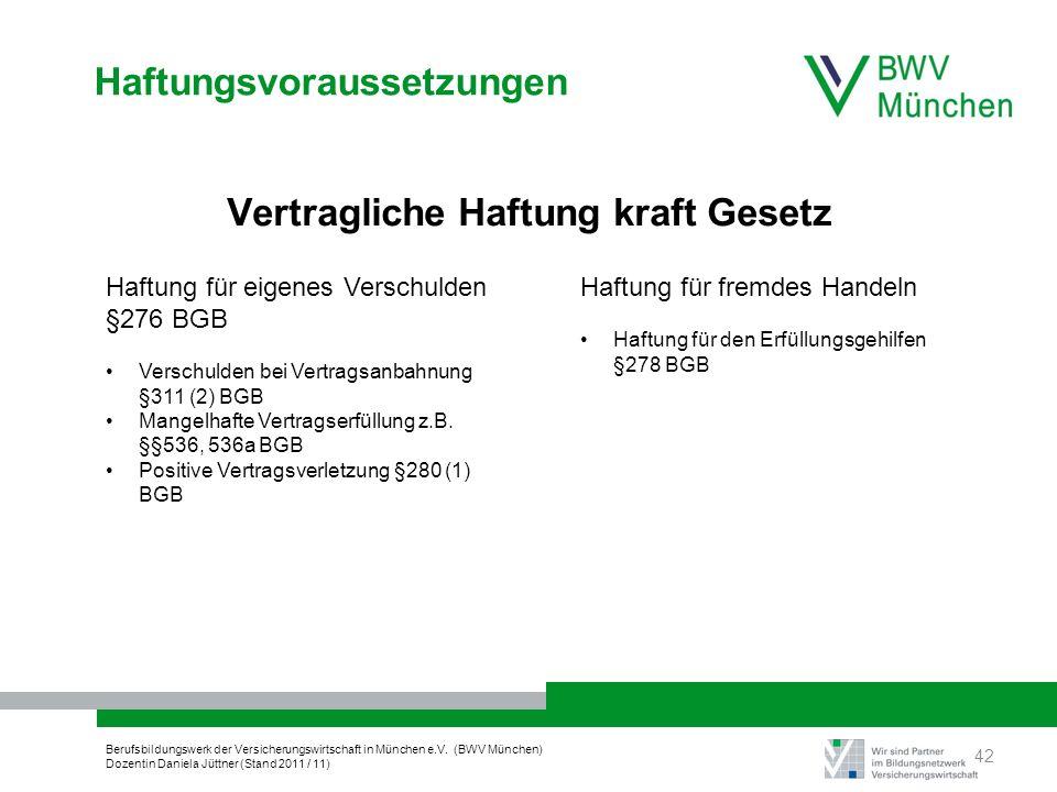 Berufsbildungswerk der Versicherungswirtschaft in München e.V. (BWV München) Dozentin Daniela Jüttner (Stand 2011 / 11) Haftungsvoraussetzungen Vertra