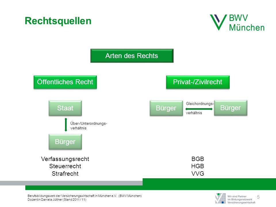 Berufsbildungswerk der Versicherungswirtschaft in München e.V. (BWV München) Dozentin Daniela Jüttner (Stand 2011 / 11) Rechtsquellen Öffentliches Rec