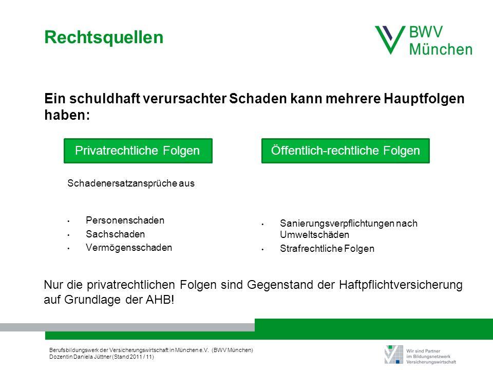 Berufsbildungswerk der Versicherungswirtschaft in München e.V. (BWV München) Dozentin Daniela Jüttner (Stand 2011 / 11) Öffentlich-rechtliche FolgenPr