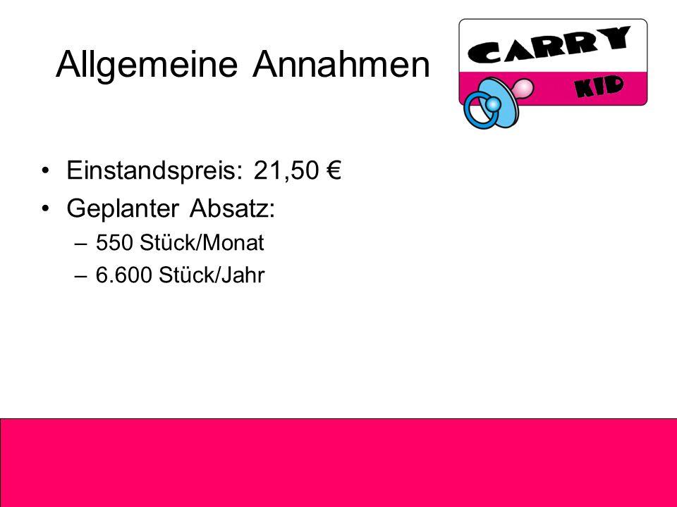Allgemeine Annahmen Einstandspreis: 21,50 Geplanter Absatz: –550 Stück/Monat –6.600 Stück/Jahr