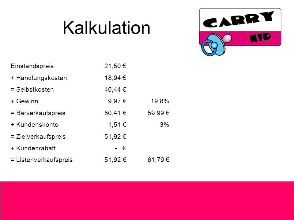 Kalkulation Einstandspreis21,50 + Handlungskosten18,94 = Selbstkosten40,44 + Gewinn9,97 19,8% = Barverkaufspreis50,41 59,99 + Kundenskonto01,51 3% = Zielverkaufspreis51,92 + Kundenrabatt - = Listenverkaufspreis51,92 61,79
