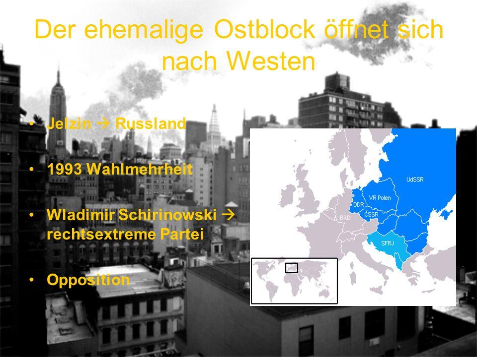 Der ehemalige Ostblock öffnet sich nach Westen Jelzin Russland 1993 Wahlmehrheit Wladimir Schirinowski rechtsextreme Partei Opposition